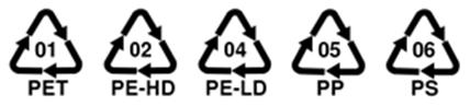 oznacenia plastov