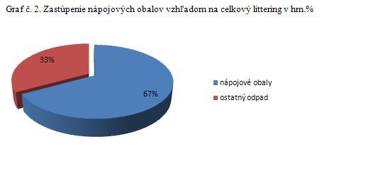 graf.2