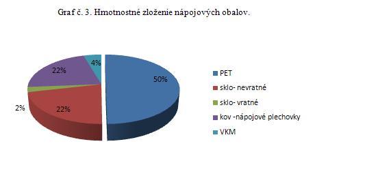 graf.3